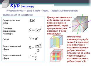 Куб (гексаэдр) (от греческого hex — шесть и hedra — грань) - правильный мно