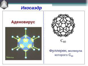 Икосаэдр Фуллерен, молекула которого С60 Аденовирус
