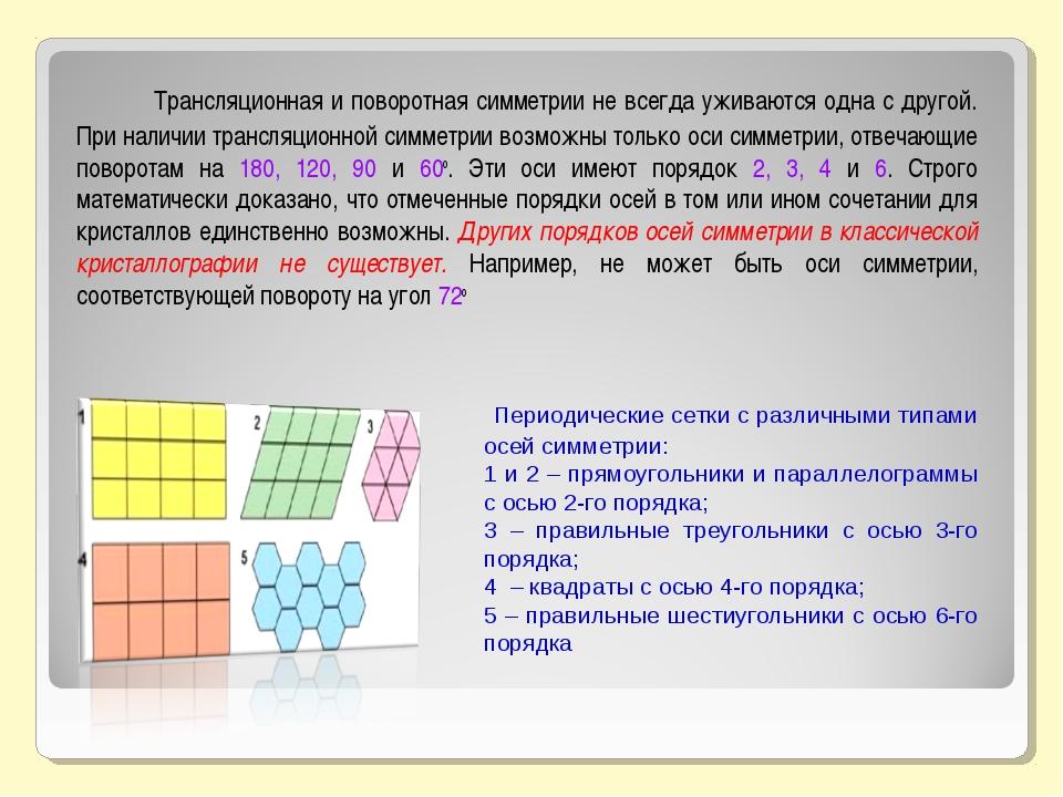 Трансляционная и поворотная симметрии не всегда уживаются одна с другой. П...
