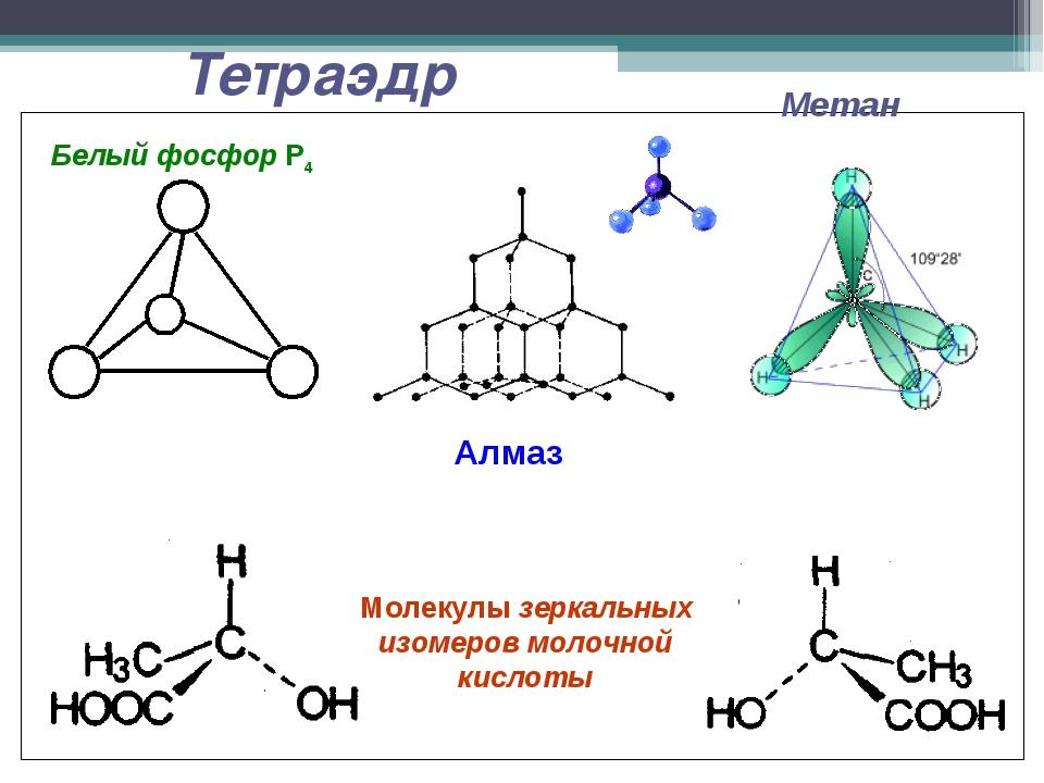 Тетраэдр  Белый фосфор Р4 Метан Молекулы зеркальных изомеров молочной кисло...