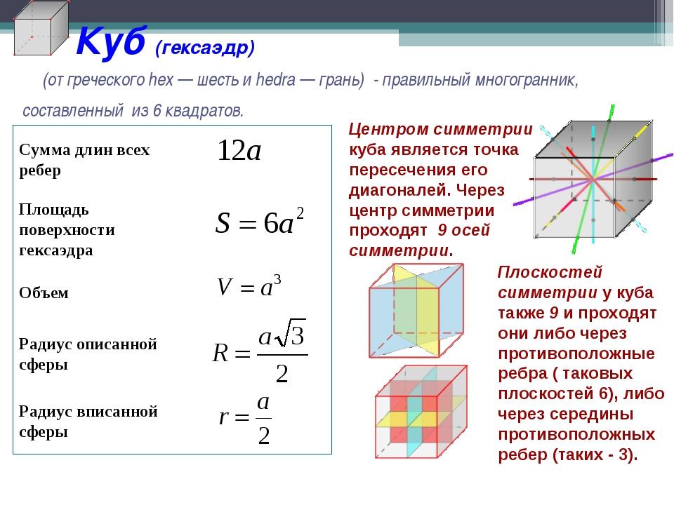 Куб (гексаэдр) (от греческого hex — шесть и hedra — грань) - правильный мно...