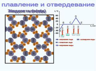 - 60 - 40 - 20 20 40 60 t, oC 0 A B C D t, мин AB –нагревание льда BC –плавле