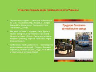Отрасли специализации промышленности Украины Черная металлургия – ежегодно до