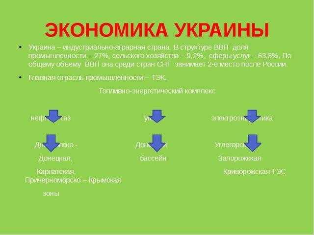 ЭКОНОМИКА УКРАИНЫ Украина – индустриально-аграрная страна. В структуре ВВП до...