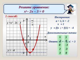 Решите уравнение: x²– 2x – 3 = 0 1 способ: Построение: a = 1, b = -2 x₀ = 1 y