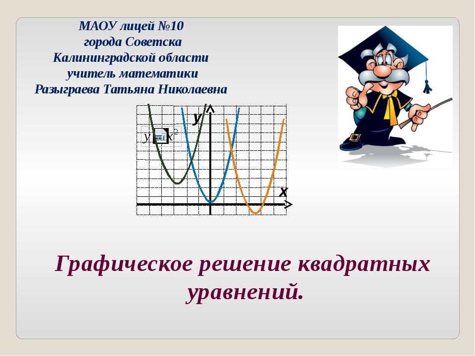 Графическое решение квадратных уравнений. МАОУ лицей №10 города Советска Кали...