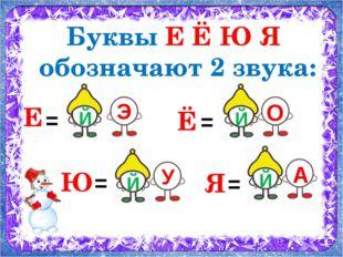 Буквы Е Ё Ю Я обозначают 2 звука: Е Ё Ю Я Й Э = = = = У О А Й Й Й