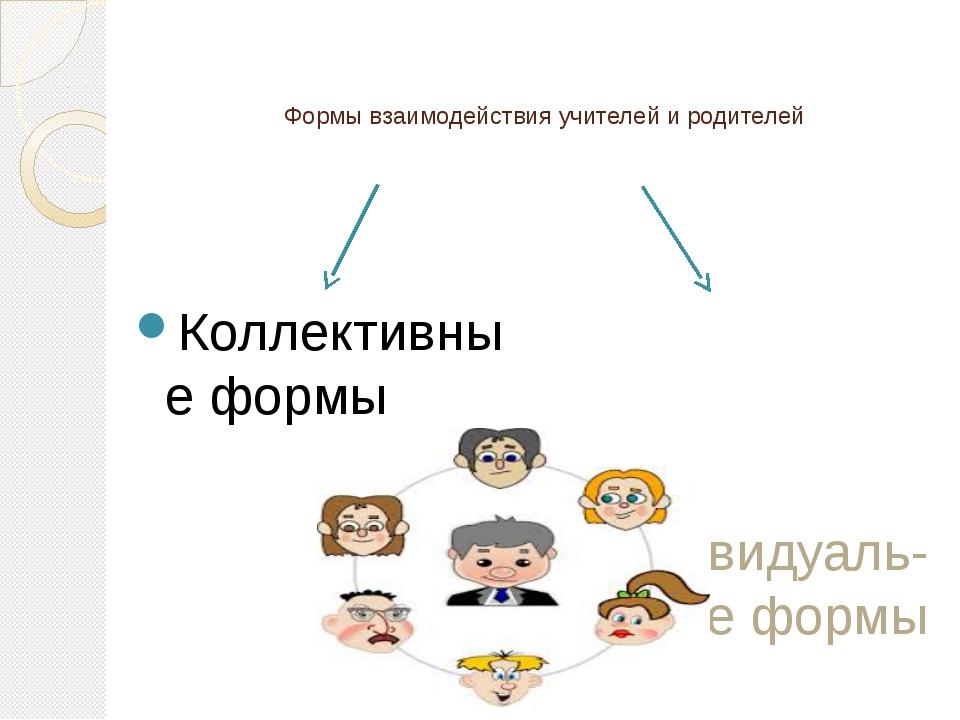 Формы взаимодействия учителей и родителей Коллективные формы Индивидуаль-ные...