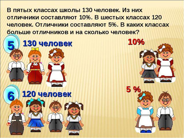 В пятых классах школы 130 человек. Из них отличники составляют 10%. В шестых...