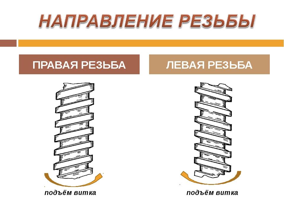 ПРАВАЯ РЕЗЬБА ЛЕВАЯ РЕЗЬБА подъём витка подъём витка