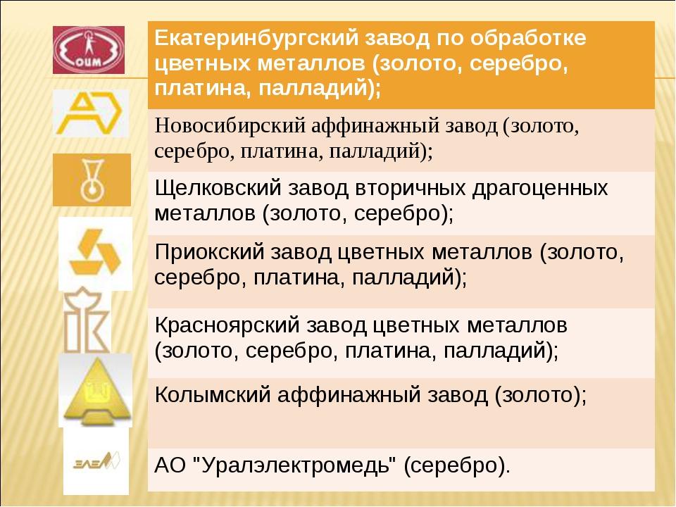 Екатеринбургский завод по обработке цветных металлов (золото, серебро, платин...