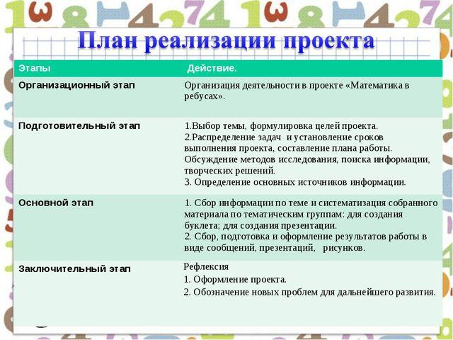 Этапы  Действие. Организационный этапОрганизация деятельности в проекте «Ма...