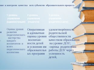 Привлечение к контролю качества всех субъектов образовательного процесса 1 ур