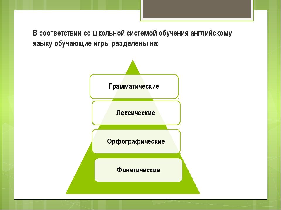 В соответствии со школьной системой обучения английскому языку обучающие игры...
