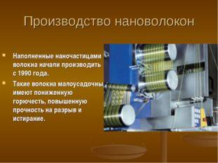Производство нановолокон Наполненные наночастицами волокна начали производить
