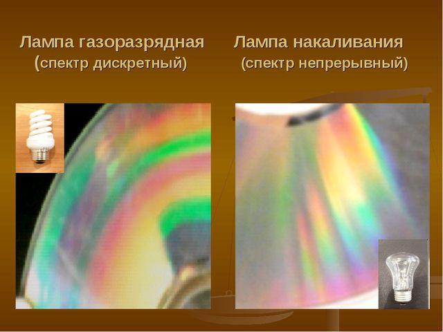 Лампа газоразрядная Лампа накаливания (спектр дискретный) (спектр непрерывный)