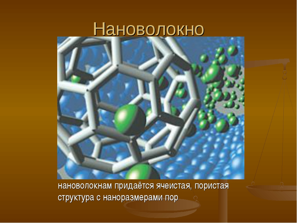 Нановолокно нановолокнам придаётся ячеистая, пористая структура с наноразмера...