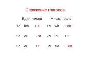 Спряжение глаголов Един. числоМнож. число 1л. ich + e1л. wir + en 2л. du +