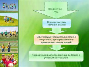 Предметные УУД Основы системы научных знаний Опыт предметной деятельности по