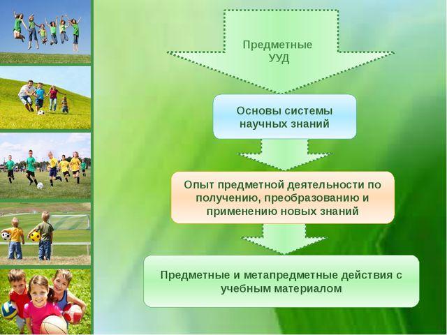 Предметные УУД Основы системы научных знаний Опыт предметной деятельности по...