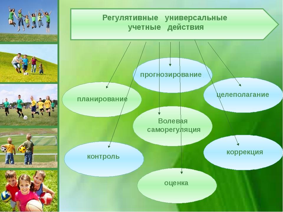 Регулятивные универсальные учетные действия целеполагание планирование Волев...