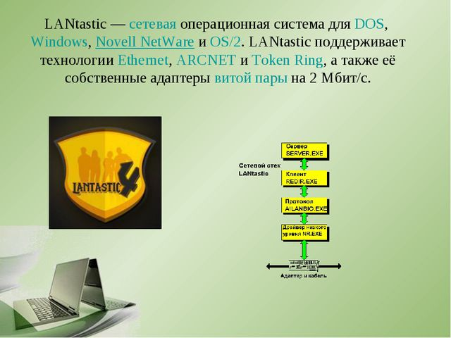 LANtastic—сетеваяоперационная система дляDOS,Windows,Novell NetWareиO...