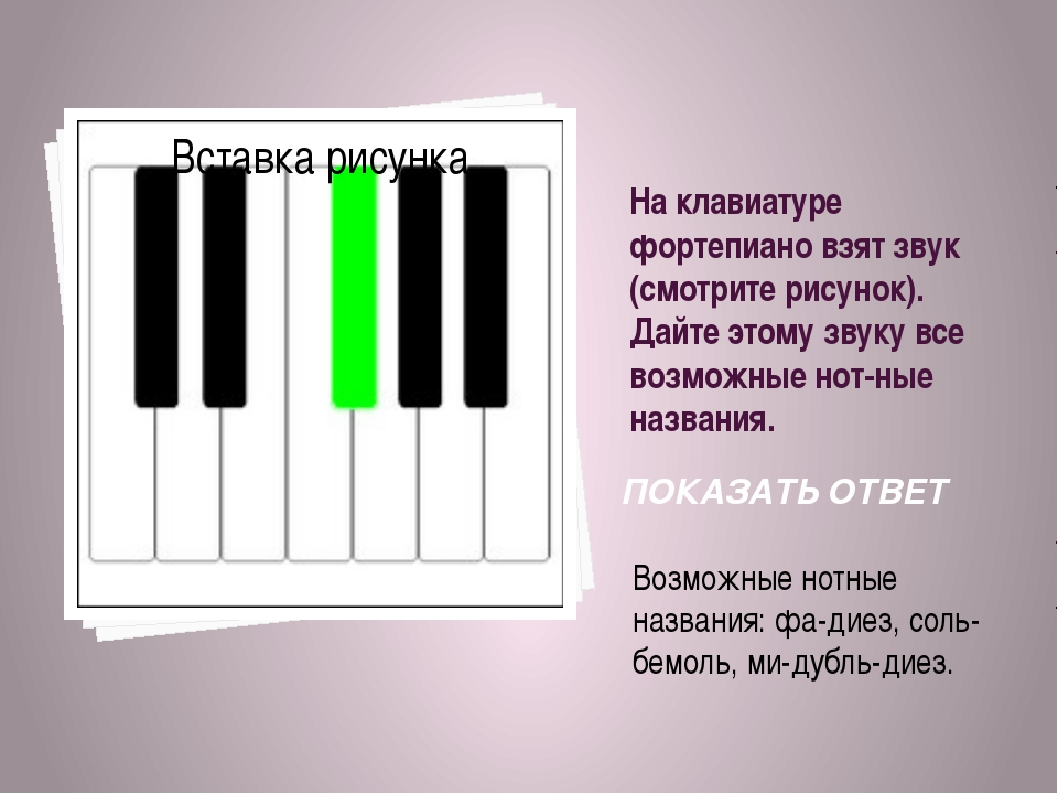 знакомство с гаммами на фортепиано