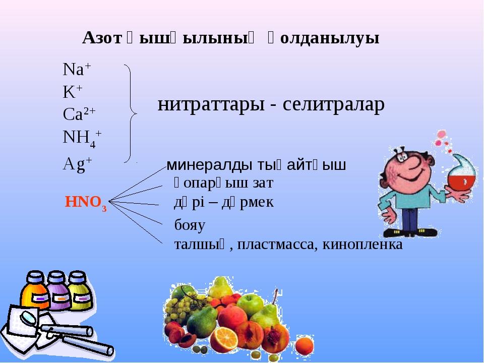 Азот қышқылының қолданылуы Na+ K+ Ca2+ NH4+ Ag+ минералды тыңайтқыш  қопарғ...