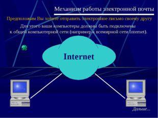 Механизм работы электронной почты Предположим Вы хотите отправить электронное