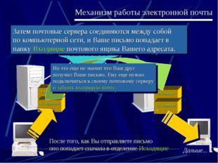 Механизм работы электронной почты После того, как Вы отправляете письмо оно п
