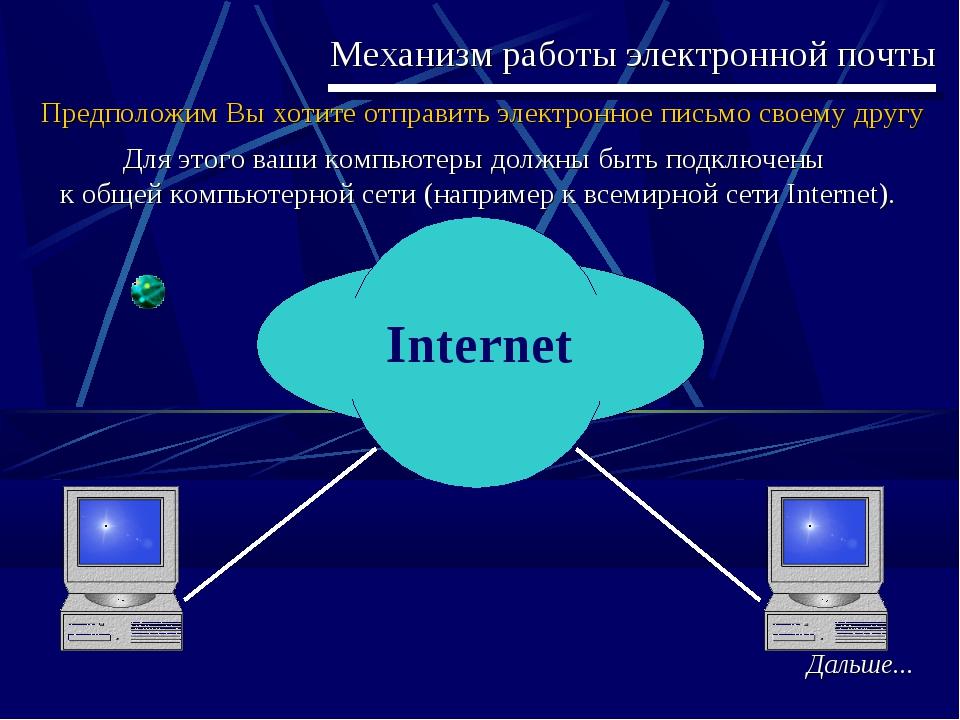 Механизм работы электронной почты Предположим Вы хотите отправить электронное...