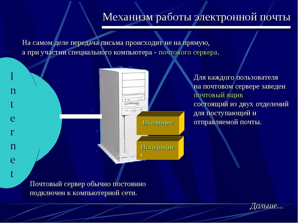 Механизм работы электронной почты На самом деле передача письма происходит не...