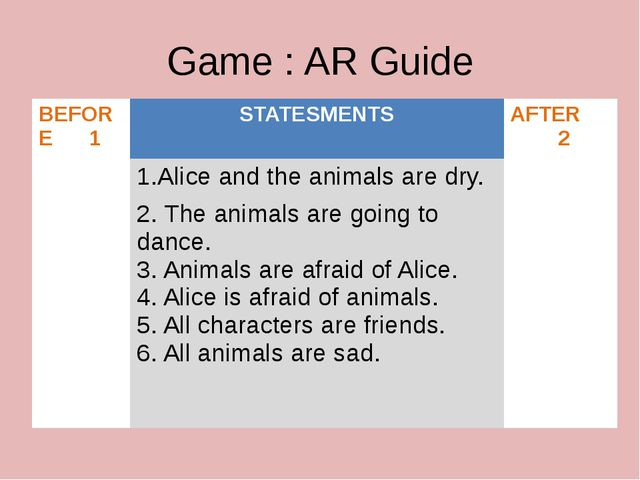 Game : AR Guide BEFORE 1 STATESMENTS AFTER 2 1.Aliceand the animals are dry....