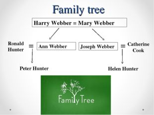 Family tree Harry Webber = Mary Webber Ann Webber Joseph Webber Ronald Hunter