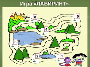 Игра «ЛАБИРИНТ» 2 1 3 4 5 6