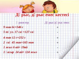Дұрыс, дұрыс емес кестесі  Өрнектер Дұрыс/дұрыс емес 9 мин 6с=546 с+ 5 тә