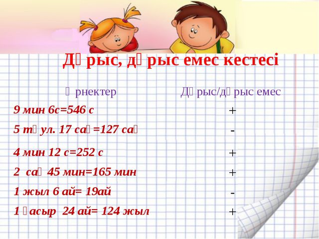 Дұрыс, дұрыс емес кестесі  Өрнектер Дұрыс/дұрыс емес 9 мин 6с=546 с+ 5 тә...