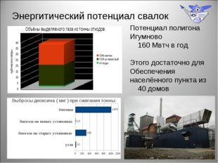 Энергитический потенциал свалок Потенциал полигона Игумново 160 Мвтч в год Эт