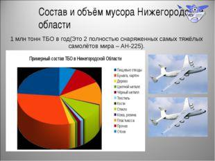 Состав и объём мусора Нижегородской области 1 млн тонн ТБО в год(Это 2 полнос