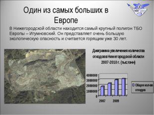 Один из самых больших в Европе В Нижегородской области находится самый крупны