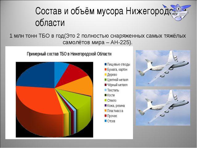 Состав и объём мусора Нижегородской области 1 млн тонн ТБО в год(Это 2 полнос...