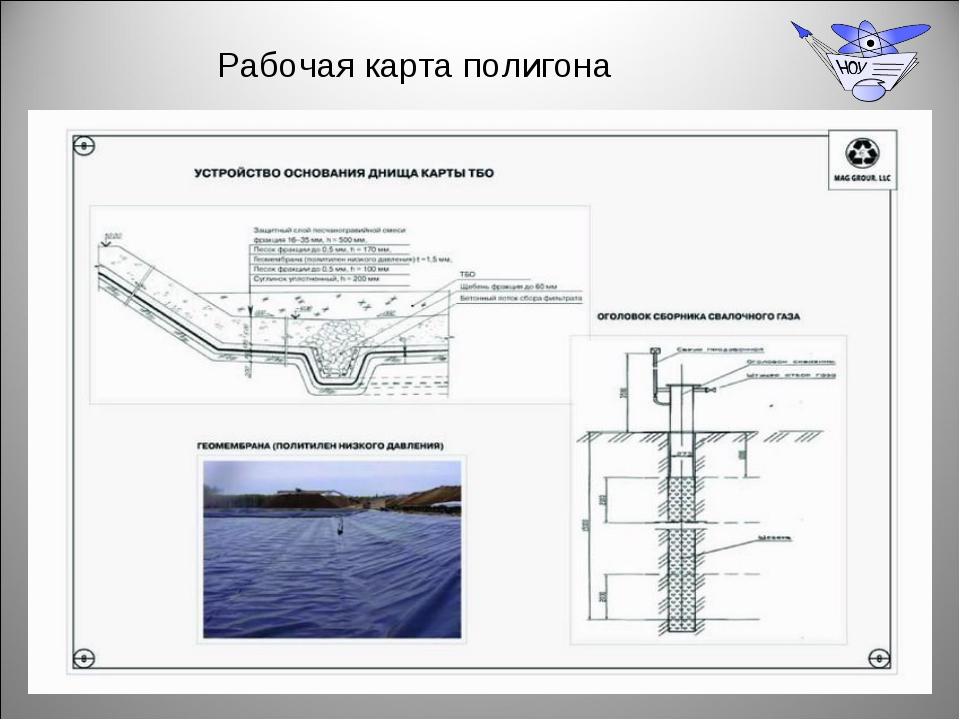Рабочая карта полигона