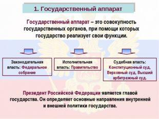 1. Государственный аппарат Государственный аппарат – это совокупность государ