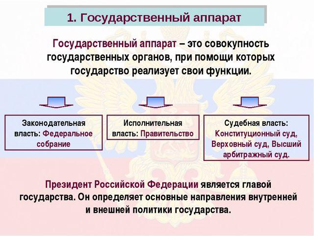 1. Государственный аппарат Государственный аппарат – это совокупность государ...