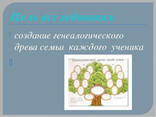 Цель исследования: создание генеалогического древа семьи каждого ученика