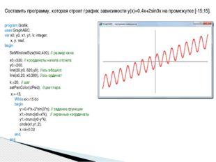 program Grafik; uses GraphABC; var x0, y0, x1, y1, k: integer; x, y: real; be