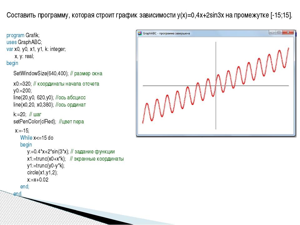 program Grafik; uses GraphABC; var x0, y0, x1, y1, k: integer; x, y: real; be...