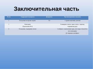Заключительная часть № п/пСодержание материалаДозировка Организационные ук