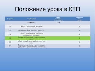 Положение урока в КТП № урокаСодержаниеОбщее количество часов по разделуКо