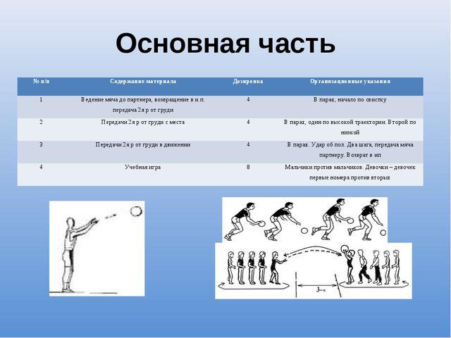 Основная часть № п/пСодержание материалаДозировка Организационные указания...
